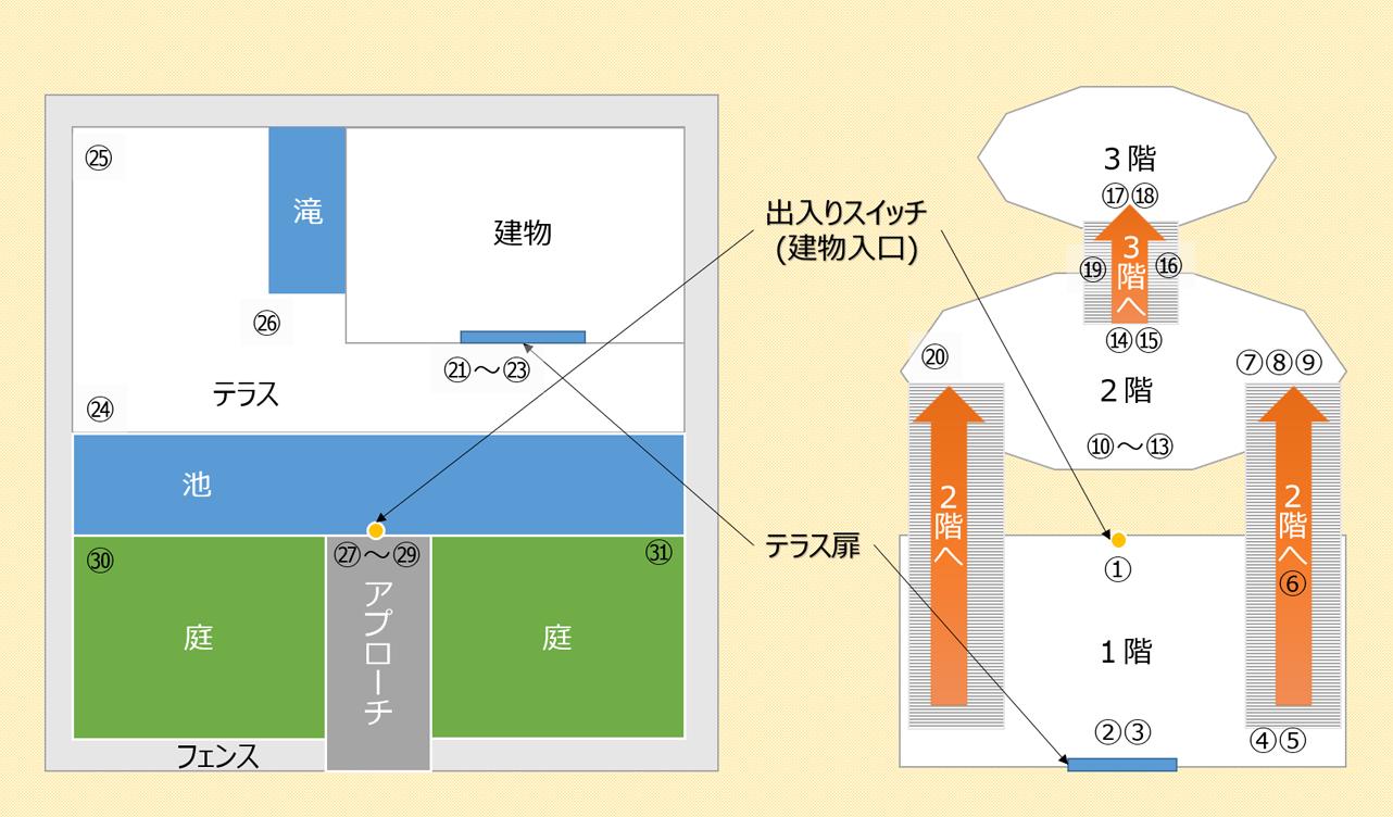【常夏の楽園の家】構造と室内写真