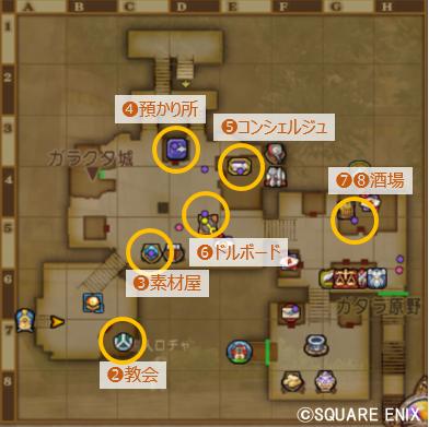 【ドラクエ10】出身村ストーリー後、お役立ち機能をまとめて進める方法